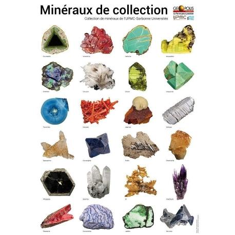 Poster mineraux de collection
