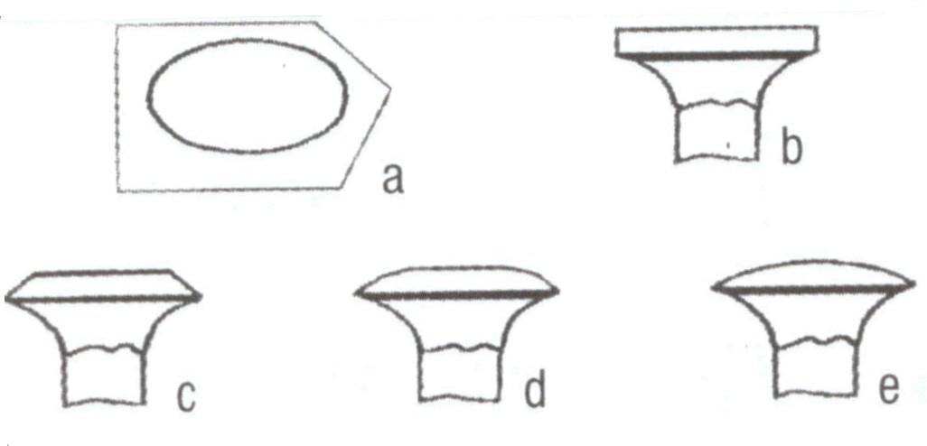 instructions pour la taille d'un cabochon